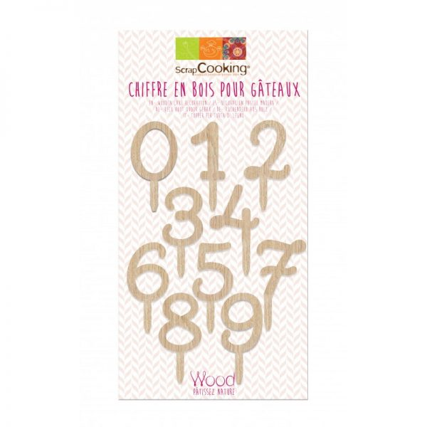 decoration-numbers-0-to-9